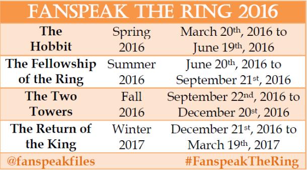FanspeakTheRing